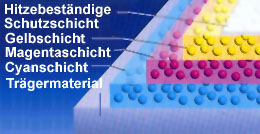 Thermoautochrome-Verfahren [Illustration: Fuji Photo Film Europe GmbH]