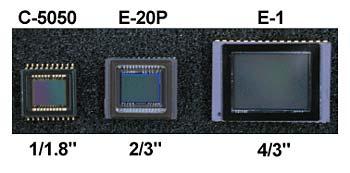Größenvergleich verschiedener CCD-Sensoren [Foto: Olympus]