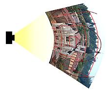 Blickwinkel [Screenshot: Photoworld]